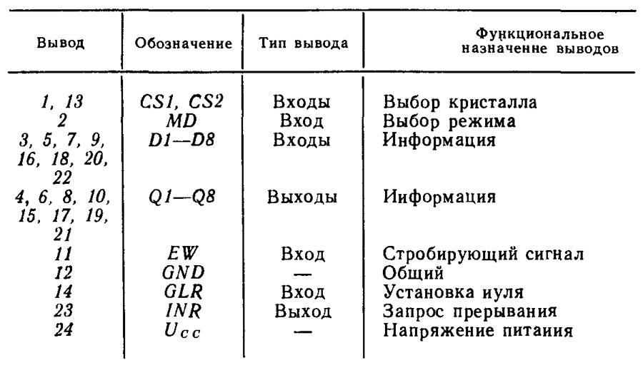 Информационные D-триггеры