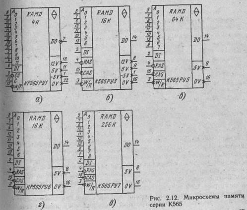 Микросхемы динамических ОЗУ отечественного производства представлены в основном серией К565.